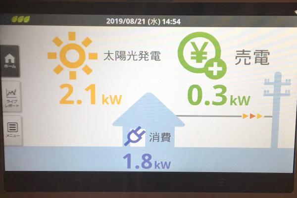 太陽光パネルの工事